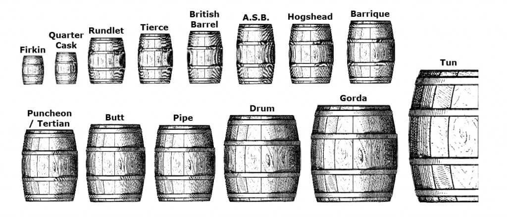 Whisky Cask